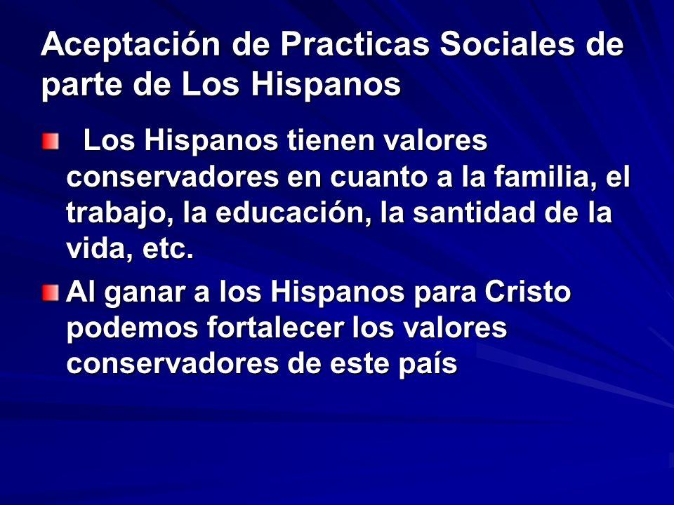 Aceptación de Practicas Sociales de parte de Los Hispanos