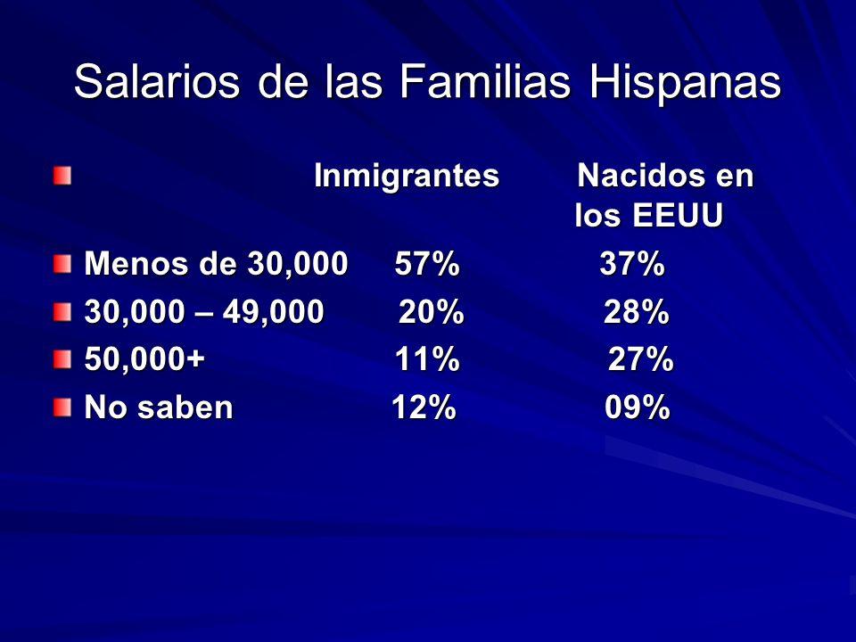 Salarios de las Familias Hispanas