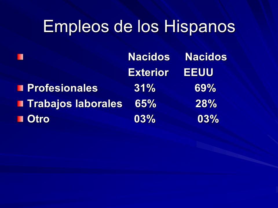 Empleos de los Hispanos