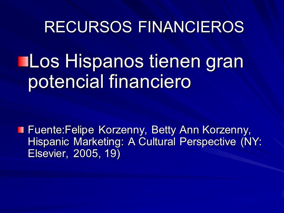 Los Hispanos tienen gran potencial financiero