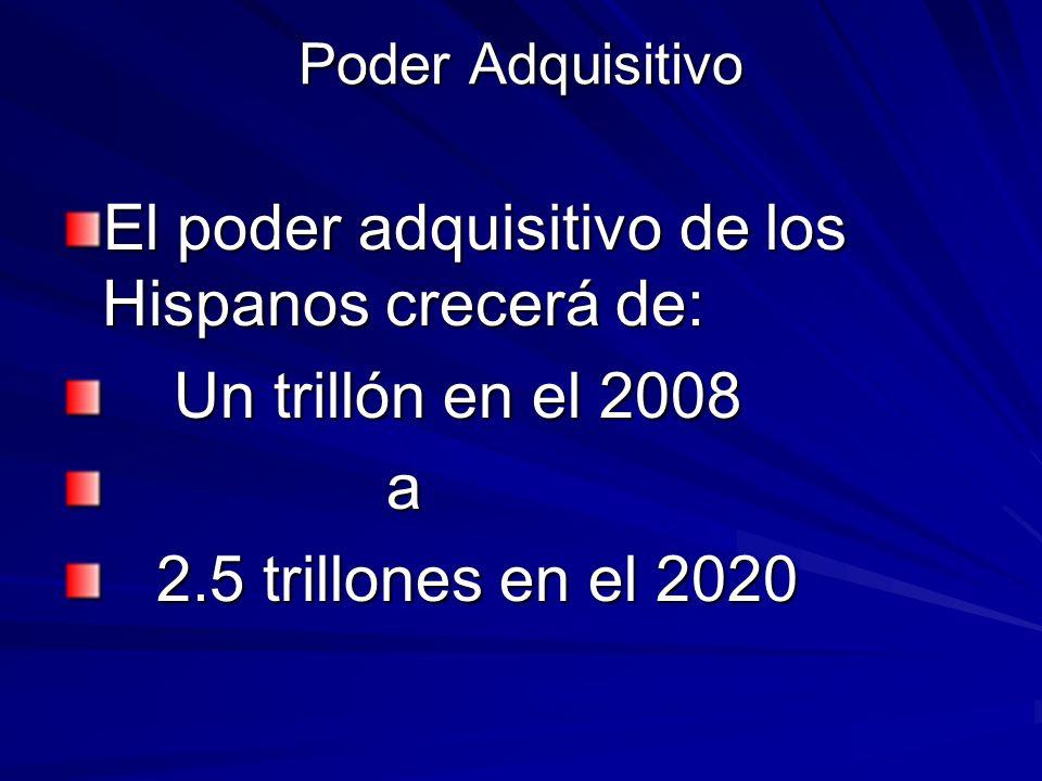 El poder adquisitivo de los Hispanos crecerá de: Un trillón en el 2008