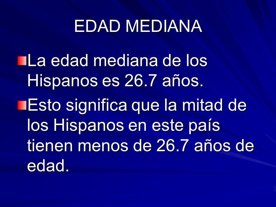 EDAD MEDIANA La edad mediana de los Hispanos es 26.7 años.