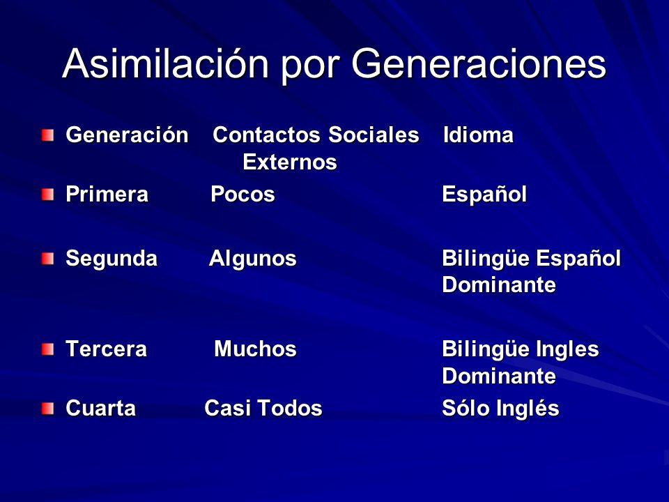 Asimilación por Generaciones