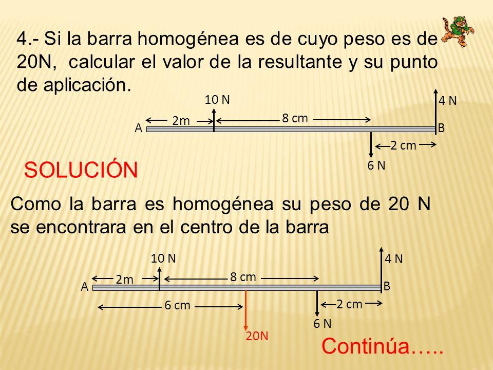 4.- Si la barra homogénea es de cuyo peso es de 20N, calcular el valor de la resultante y su punto de aplicación.