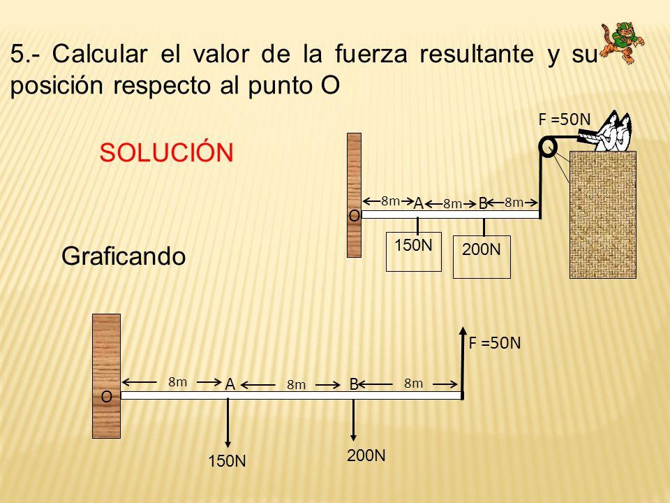 5.- Calcular el valor de la fuerza resultante y su posición respecto al punto O