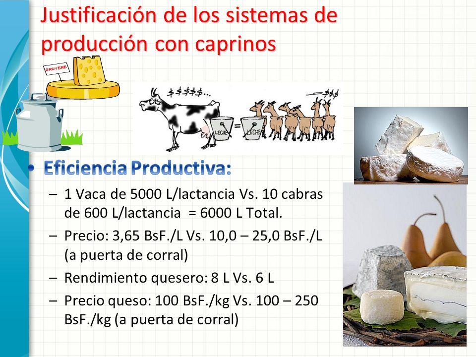 Justificación de los sistemas de producción con caprinos