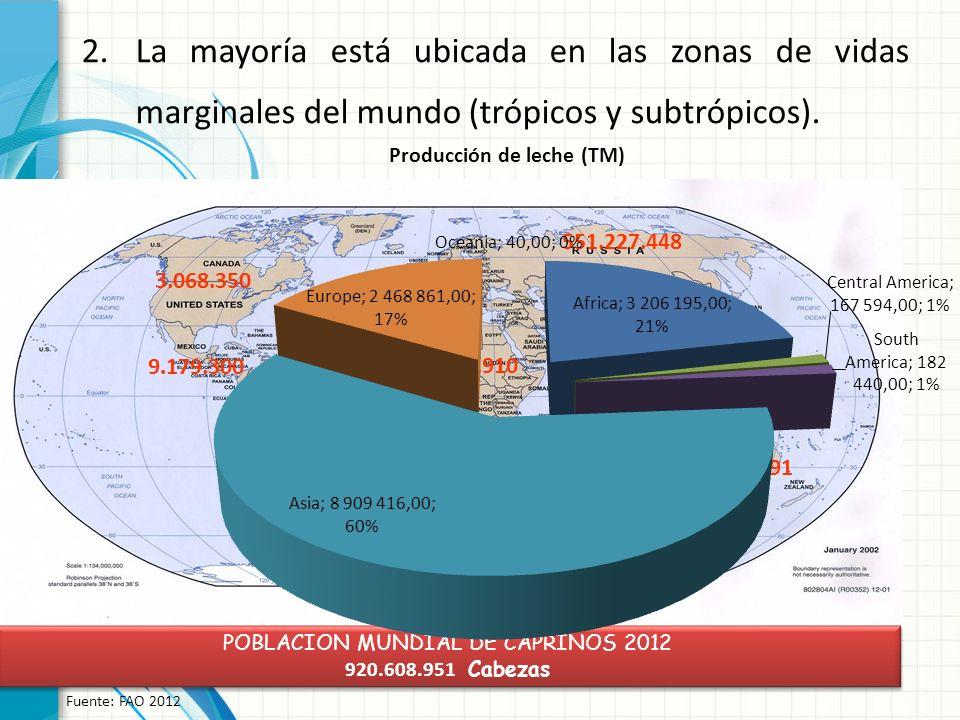 POBLACION MUNDIAL DE CAPRINOS 2012