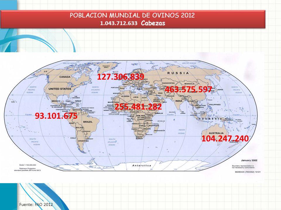 POBLACION MUNDIAL DE OVINOS 2012