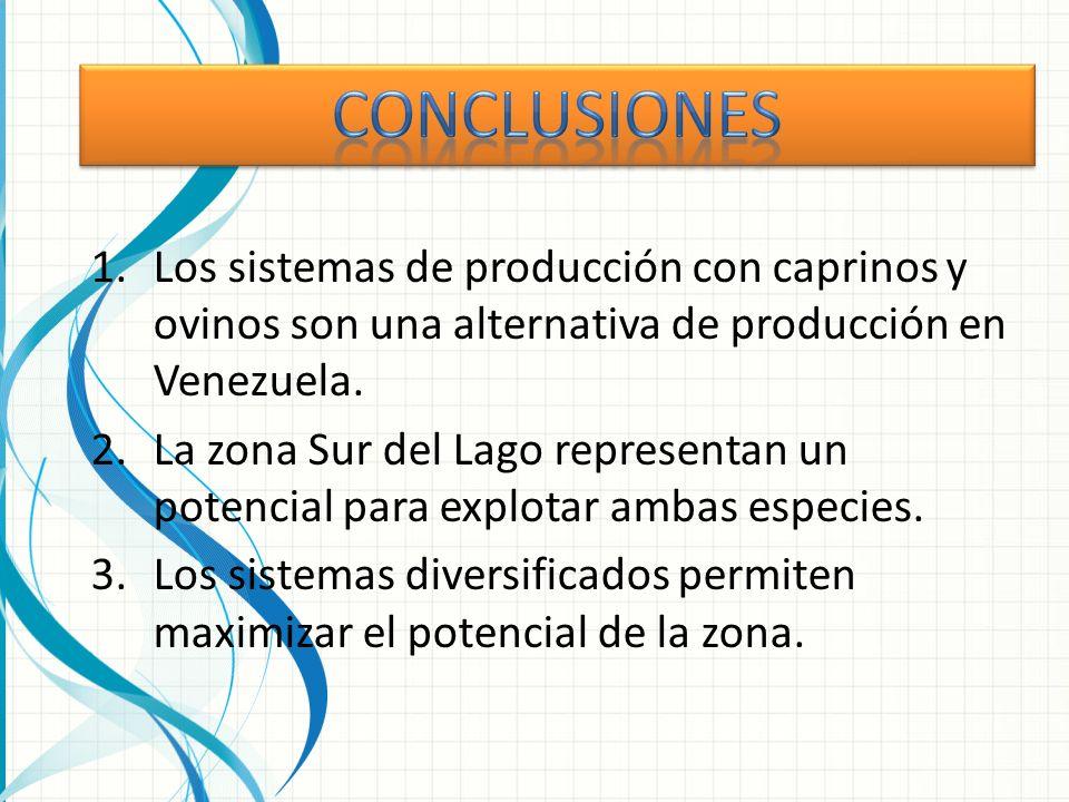 Conclusiones Los sistemas de producción con caprinos y ovinos son una alternativa de producción en Venezuela.