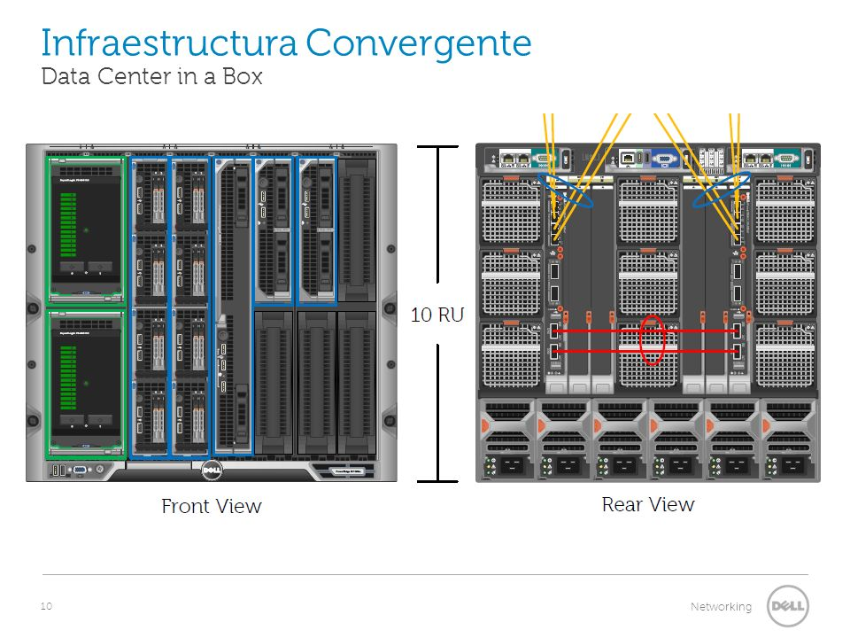 Infraestructura Convergente Data Center in a Box