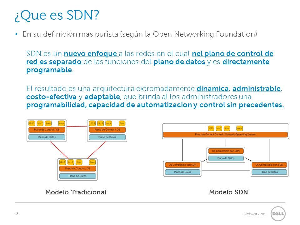¿Que es SDN En su definición mas purista (según la Open Networking Foundation)