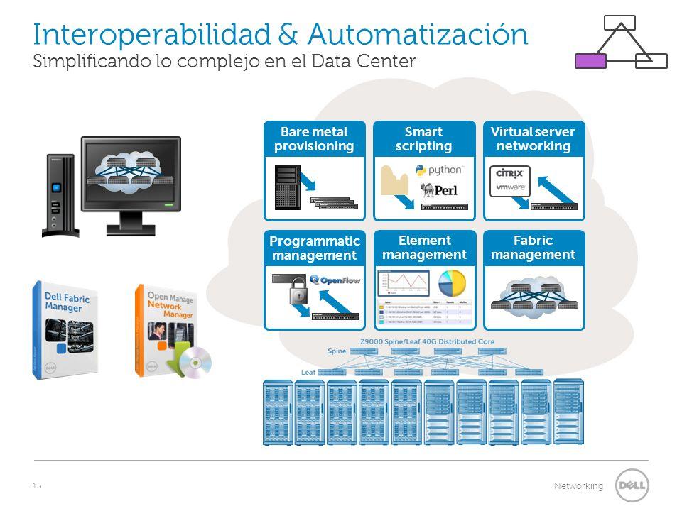 Interoperabilidad & Automatización Simplificando lo complejo en el Data Center
