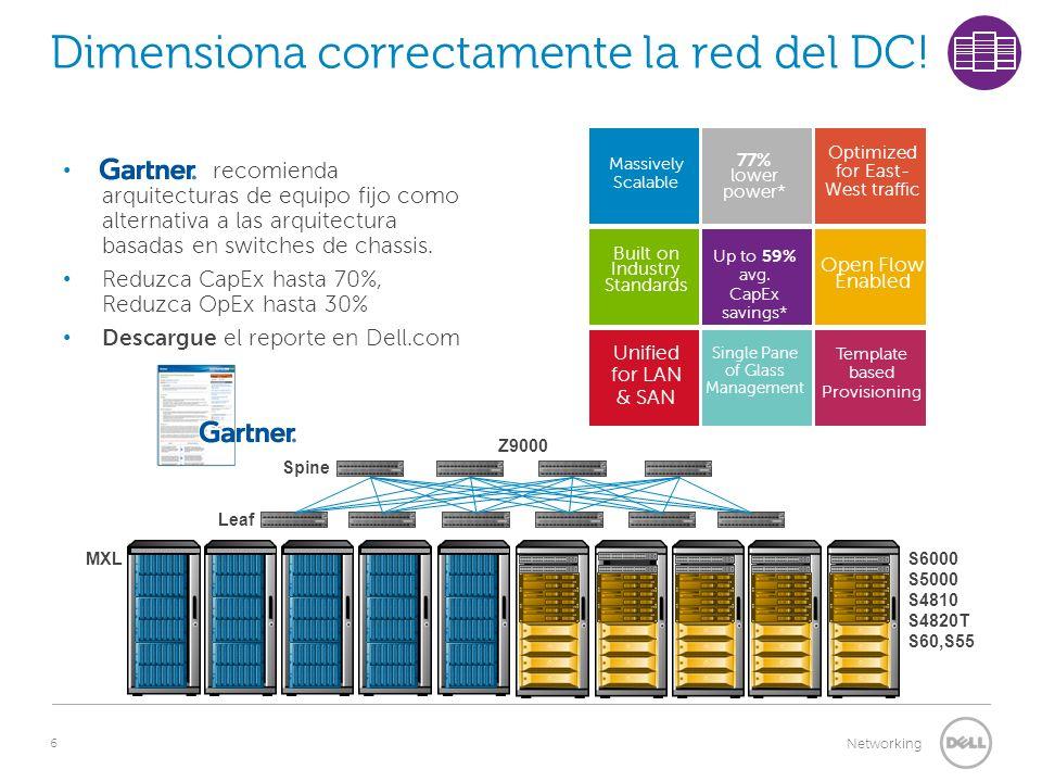 Dimensiona correctamente la red del DC!