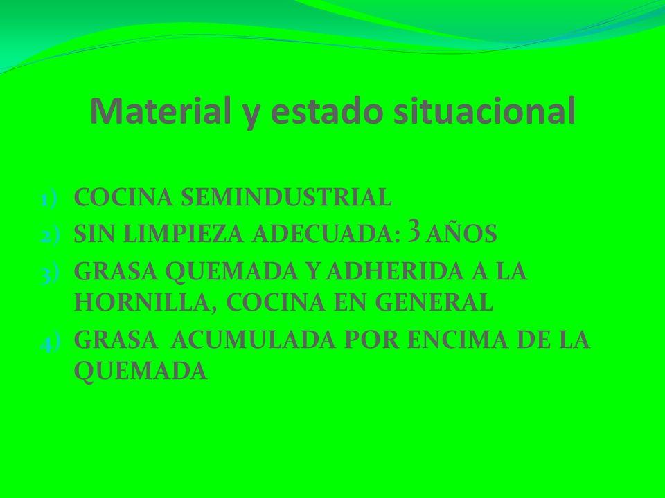 Material y estado situacional