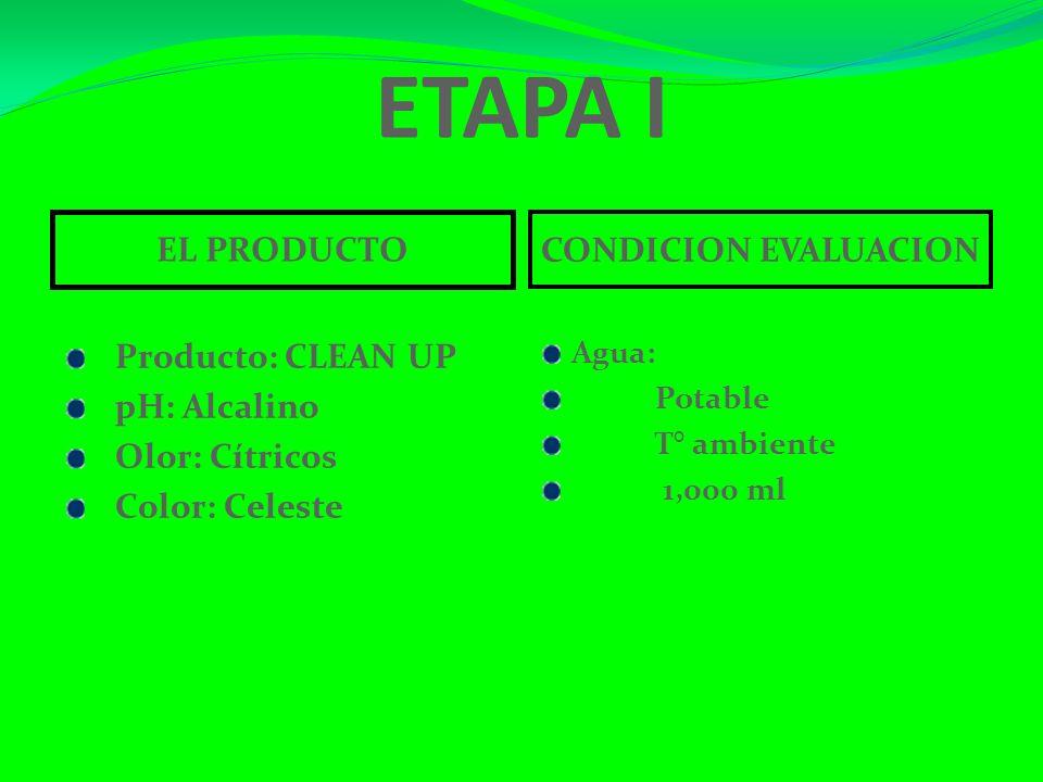 ETAPA I EL PRODUCTO CONDICION EVALUACION Producto: CLEAN UP