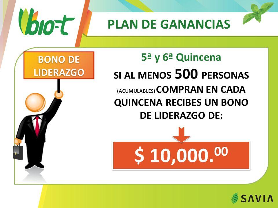 $ 10,000.00 PLAN DE GANANCIAS 5ª y 6ª Quincena BONO DE LIDERAZGO