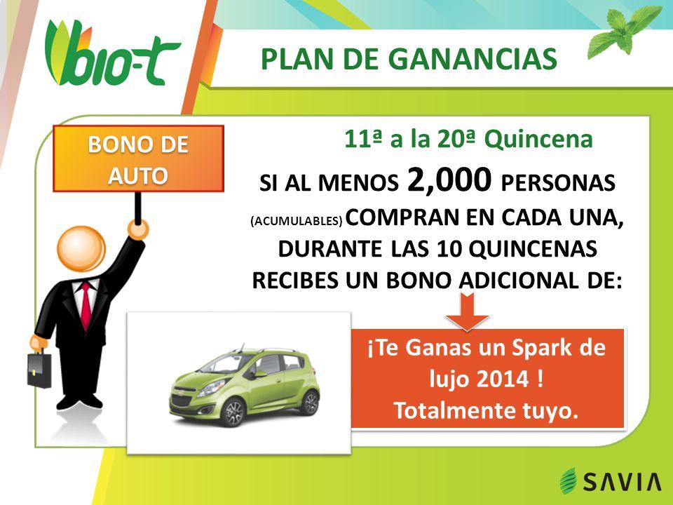 ¡Te Ganas un Spark de lujo 2014 !
