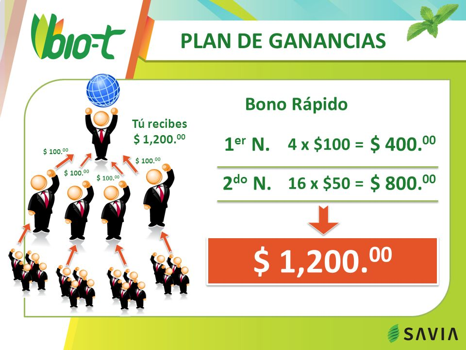 $ 1,200.00 PLAN DE GANANCIAS 1er N. $ 400.00 2do N. $ 800.00