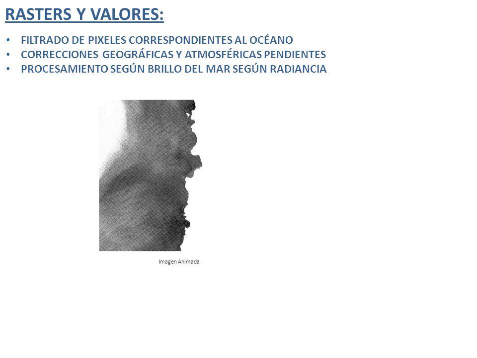 RASTERS Y VALORES: FILTRADO DE PIXELES CORRESPONDIENTES AL OCÉANO