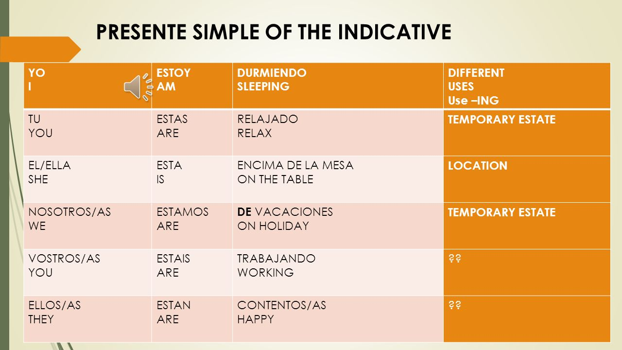 PRESENTE SIMPLE OF THE INDICATIVE