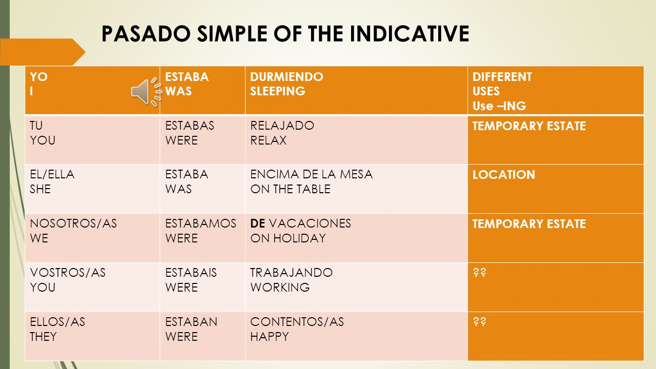 PASADO SIMPLE OF THE INDICATIVE