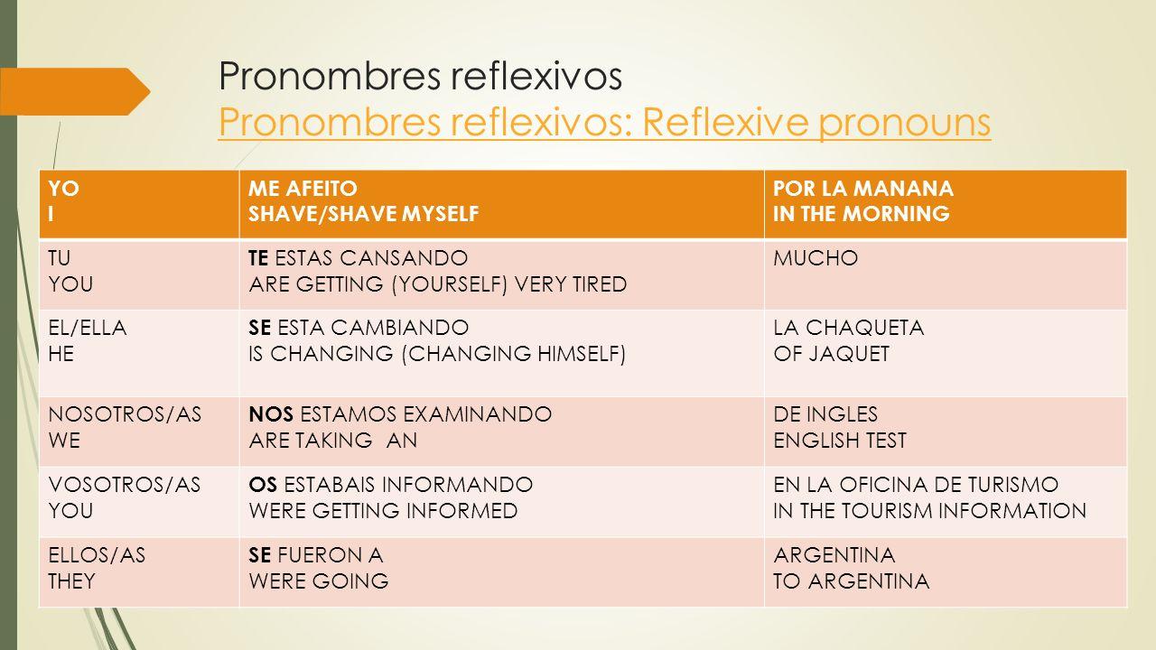 Pronombres reflexivos Pronombres reflexivos: Reflexive pronouns