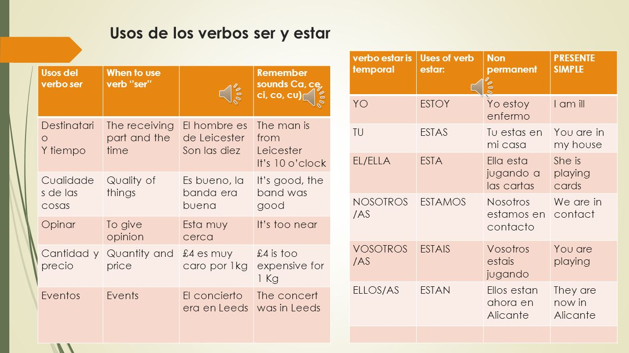 Usos de los verbos ser y estar