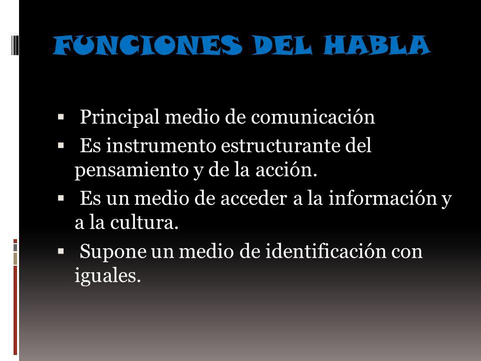 FUNCIONES DEL HABLA Principal medio de comunicación