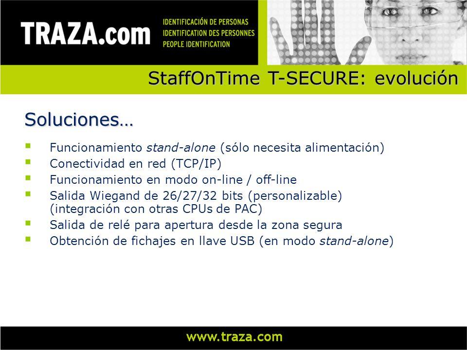 StaffOnTime T-SECURE: evolución