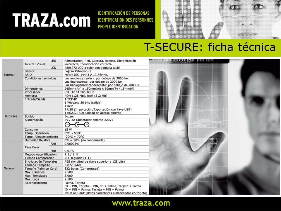T-SECURE: ficha técnica