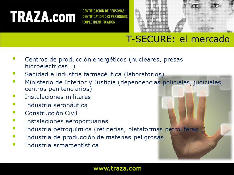 T-SECURE: el mercado Centros de producción energéticos (nucleares, presas hidroeléctricas…) Sanidad e industria farmacéutica (laboratorios)