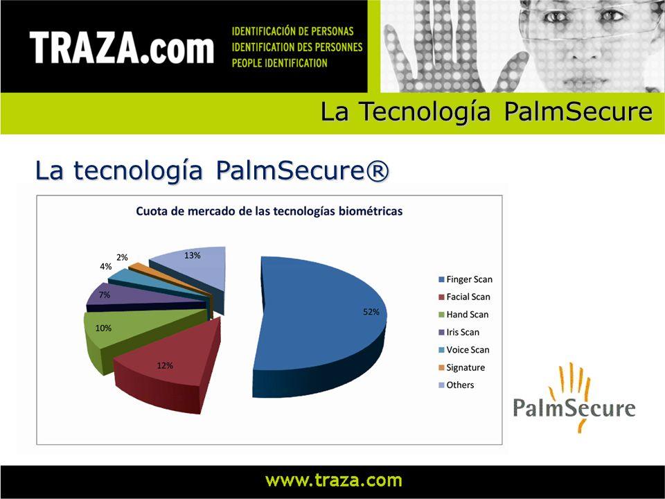 La Tecnología PalmSecure