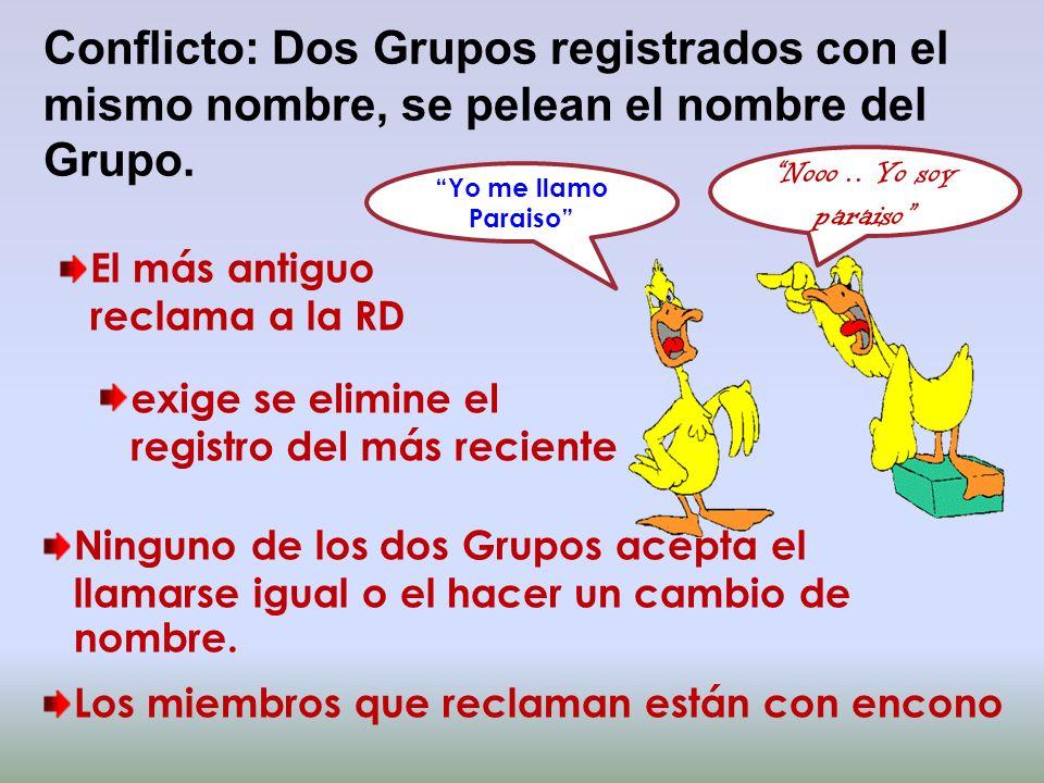 Conflicto: Dos Grupos registrados con el mismo nombre, se pelean el nombre del Grupo.