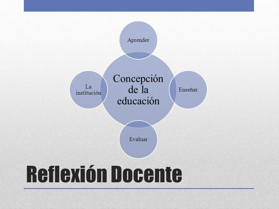 Concepción de la educación