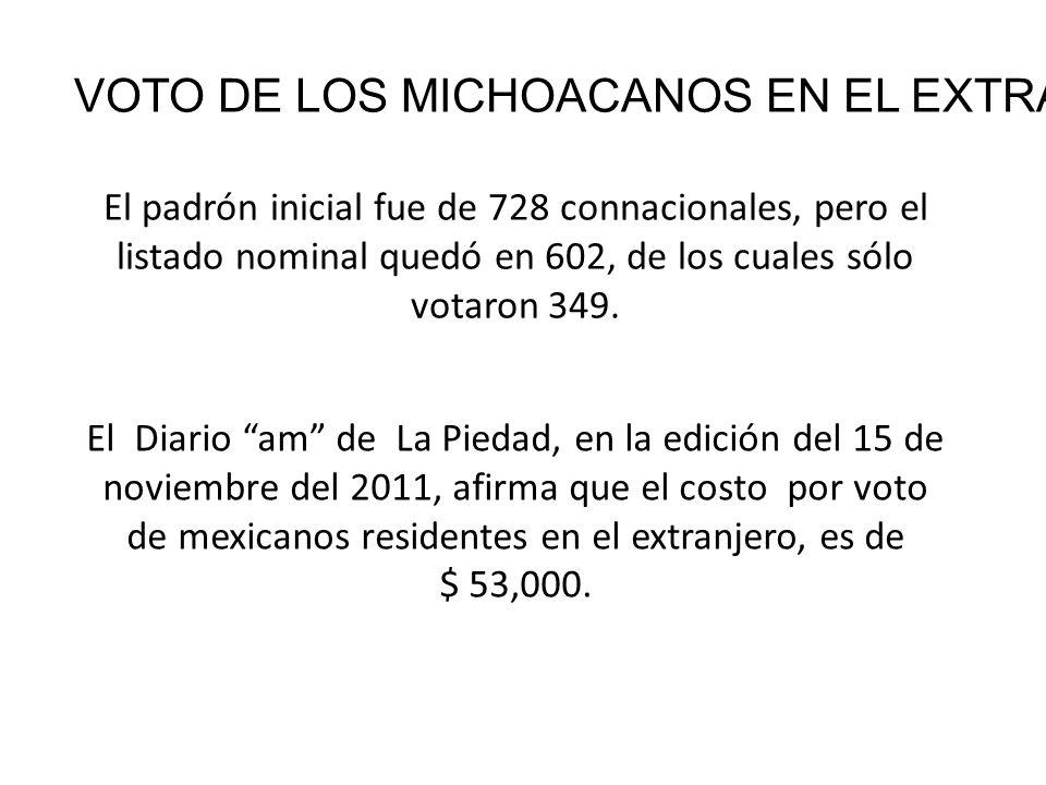 VOTO DE LOS MICHOACANOS EN EL EXTRANJERO