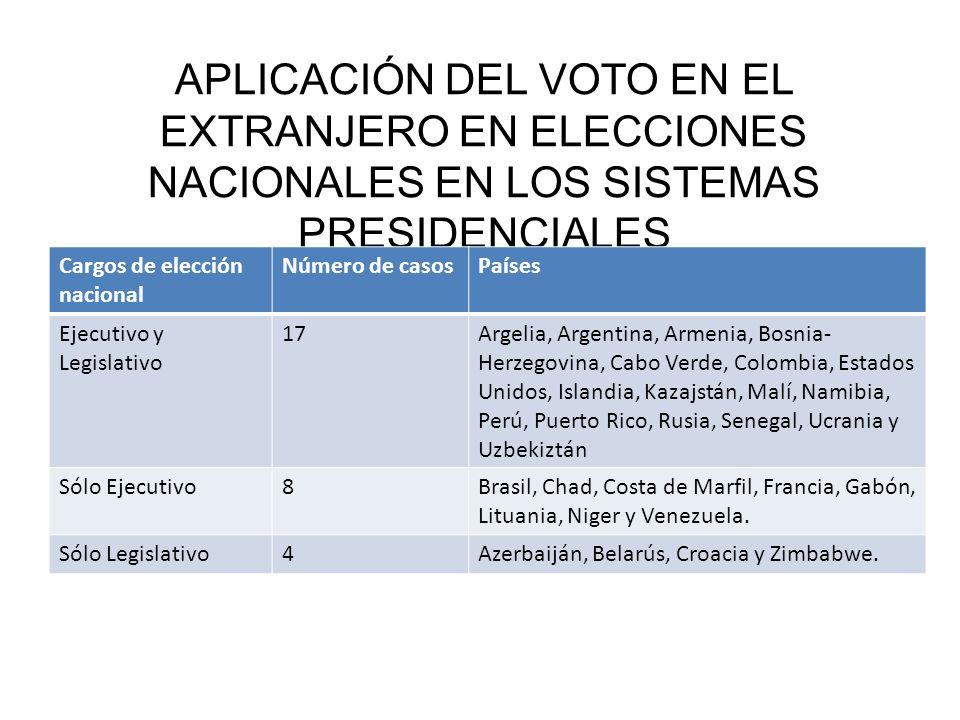 APLICACIÓN DEL VOTO EN EL EXTRANJERO EN ELECCIONES NACIONALES EN LOS SISTEMAS PRESIDENCIALES