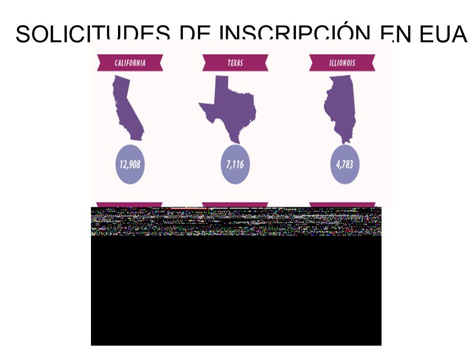 SOLICITUDES DE INSCRIPCIÓN EN EUA 2011-2012