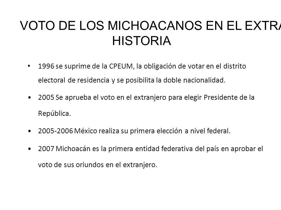 VOTO DE LOS MICHOACANOS EN EL EXTRANJERO HISTORIA