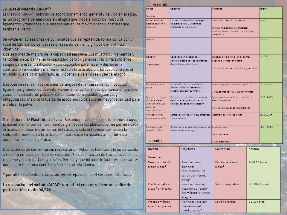 viernes sabado ¿qué es el Método AIPAP®