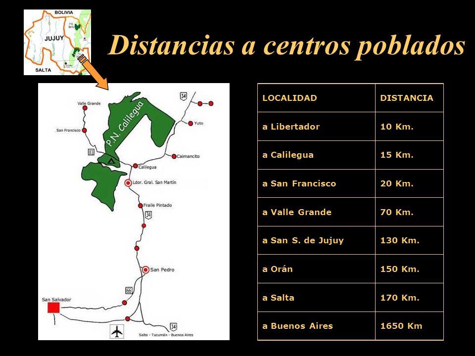 Distancias a centros poblados