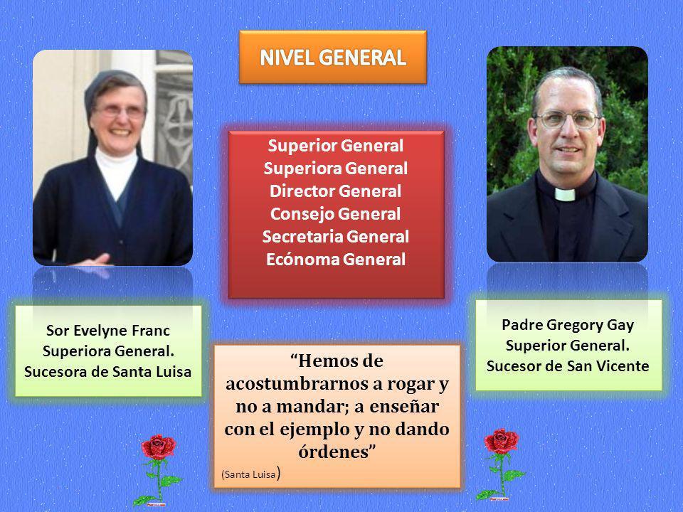 NIVEL GENERAL Superior General Superiora General Director General