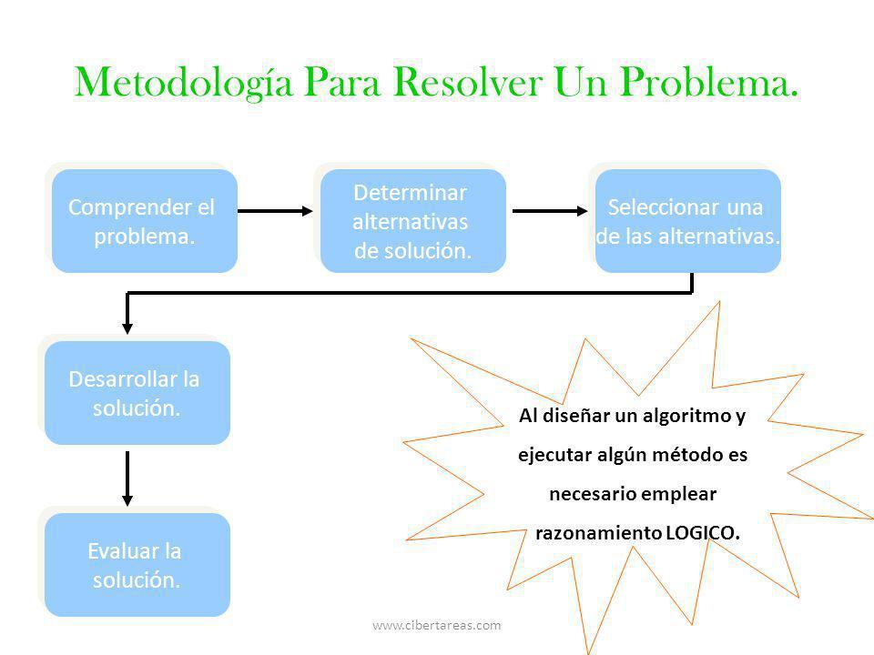 Metodología Para Resolver Un Problema.