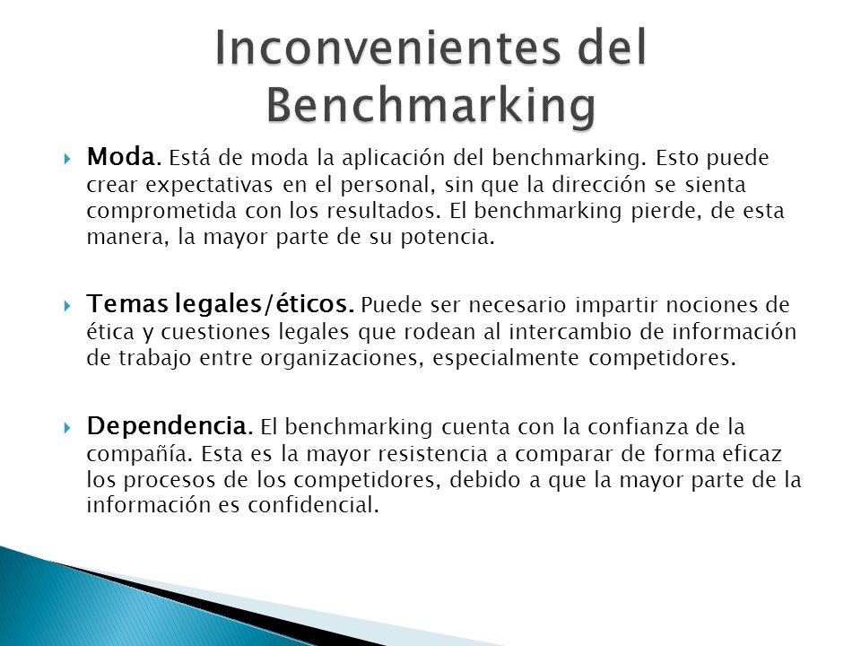 Inconvenientes del Benchmarking