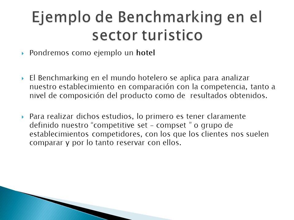 Ejemplo de Benchmarking en el sector turistico