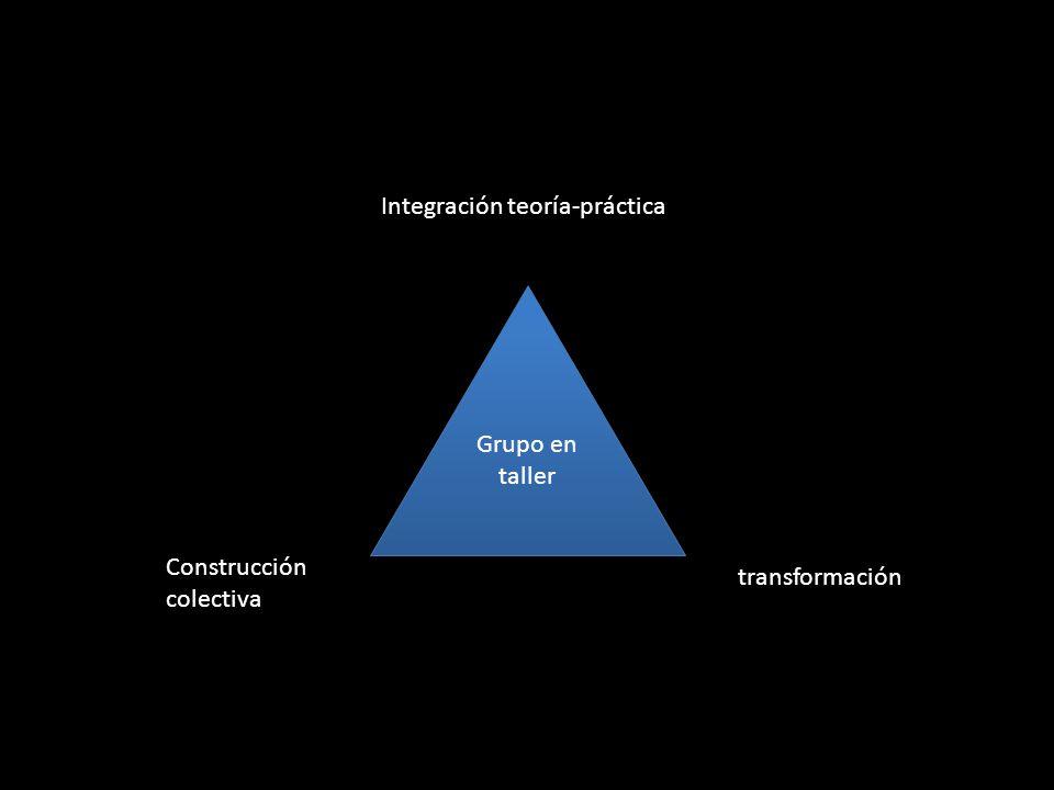 Integración teoría-práctica