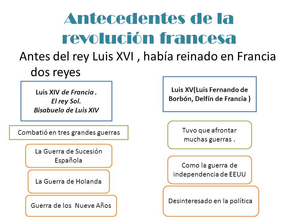 Antecedentes de la revolución francesa