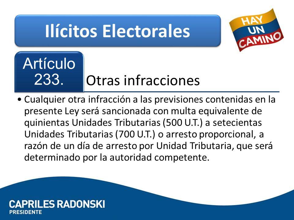 Ilícitos Electorales Artículo 233. Otras infracciones