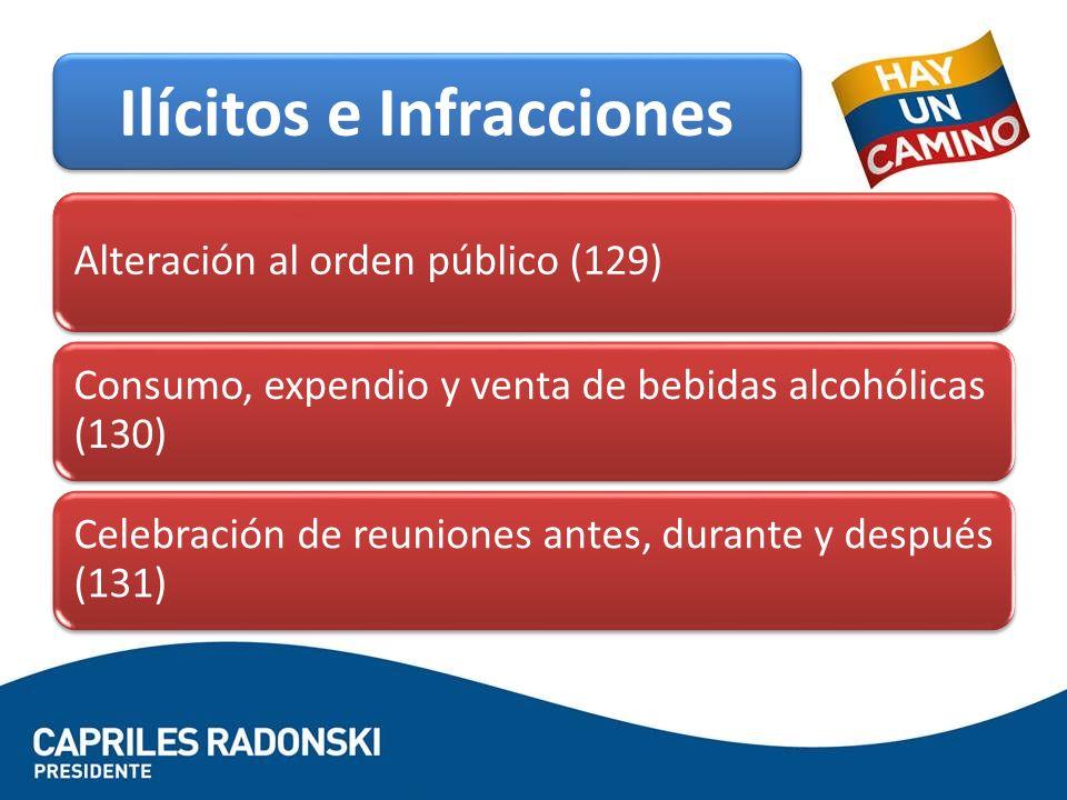 Ilícitos e Infracciones