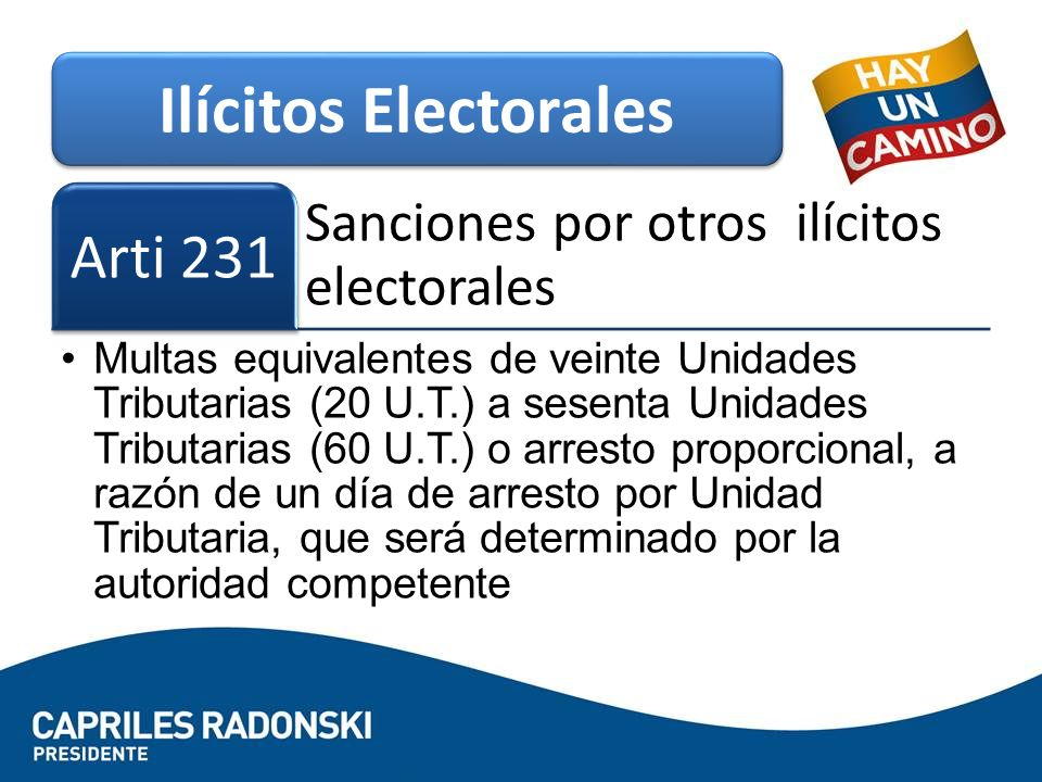 Ilícitos Electorales Arti 231 Sanciones por otros ilícitos electorales