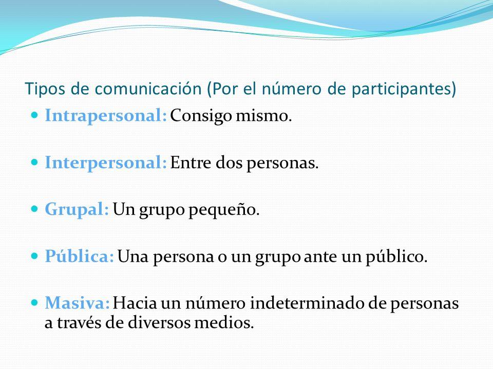 Tipos de comunicación (Por el número de participantes)